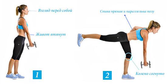 упражнения коленный сустав